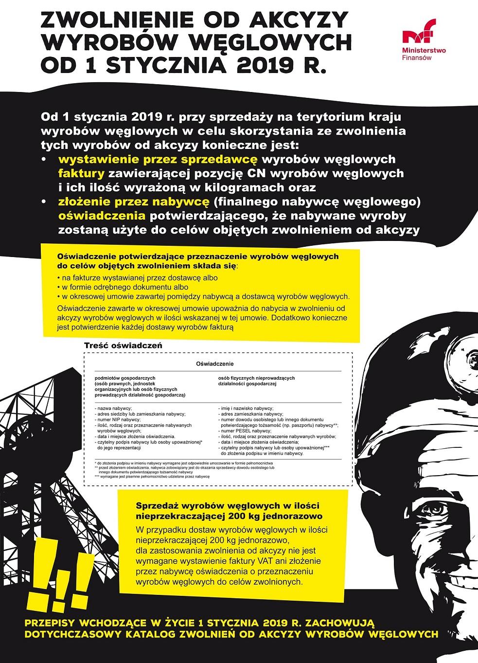 Nowe zasady dokumentowania sprzedaży zwolnionych od akcyzy wyrobów węglowych